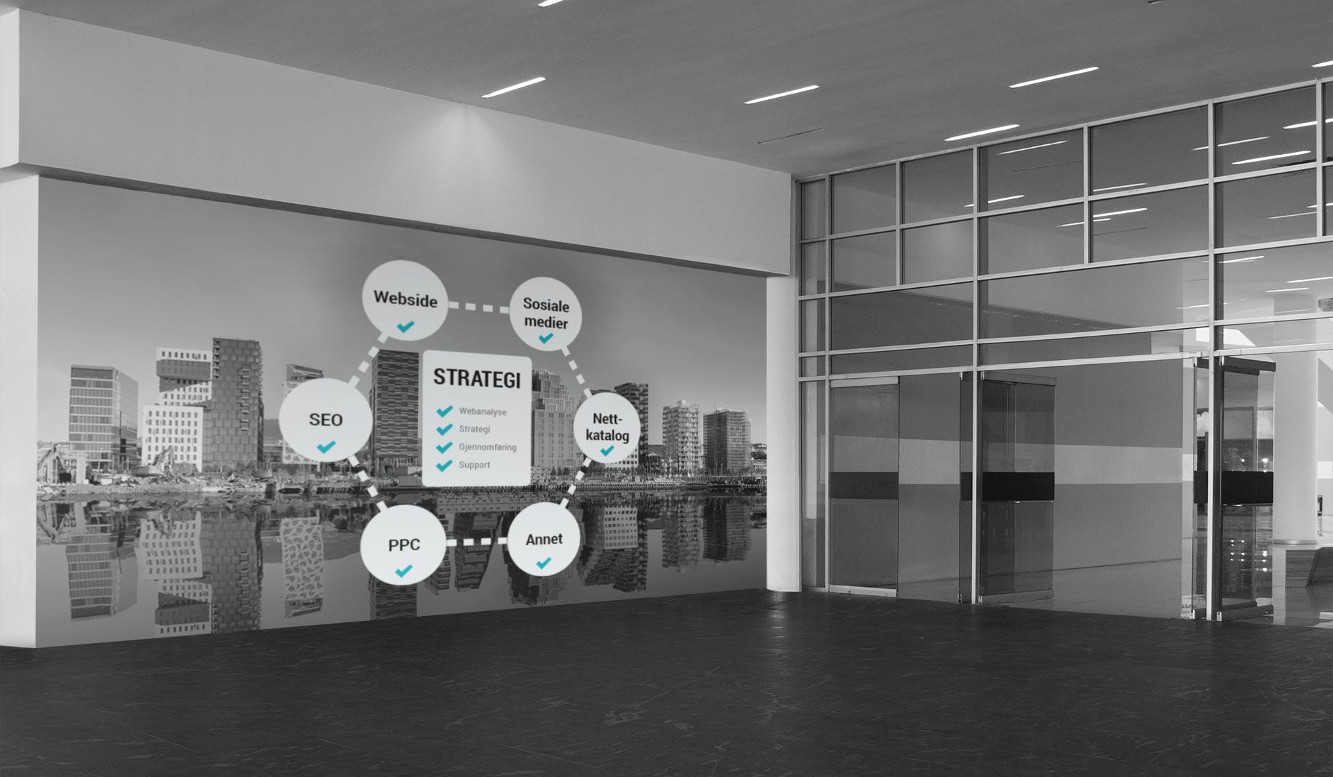 Bilde som viser oppsett av markedsstrategi fra vår eksterne markedsavdeling
